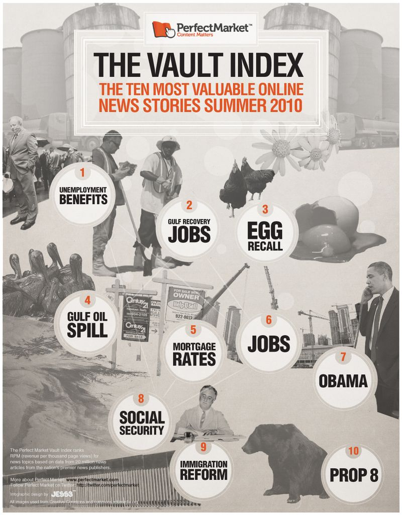 Vault_Index_Top10_Infographic_Summer
