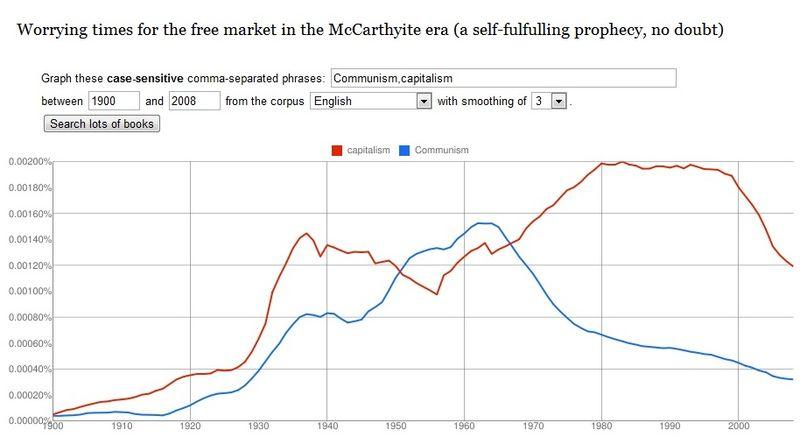 Communism,capitalism